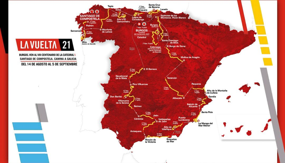 Livestream Ronde van Spanje 2021 1080x620 Livestream Vuelta a España 2021, kijk de Ronde van Spanje live